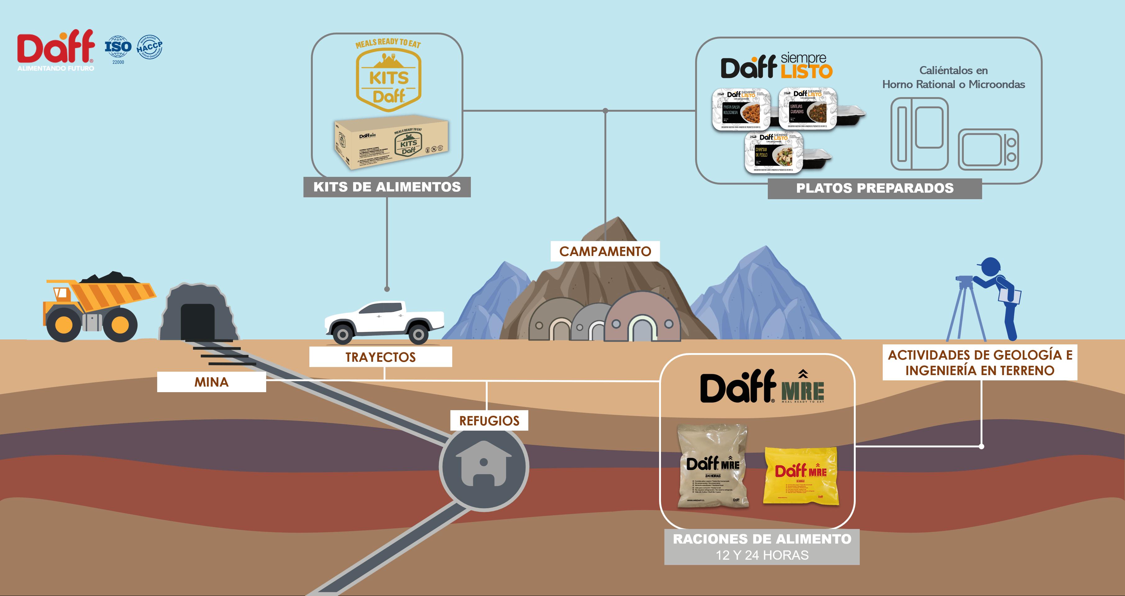 Soluciones para la Mineria